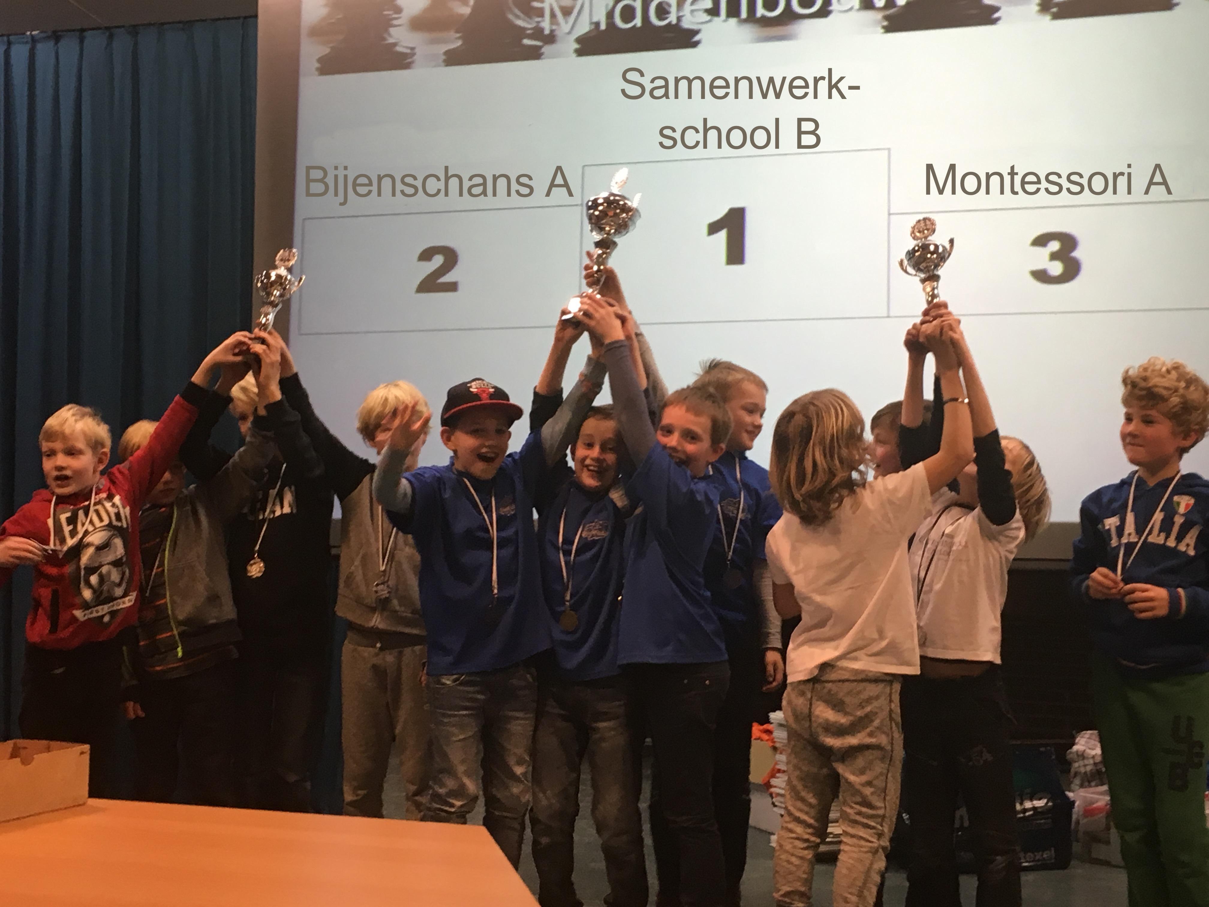 Schoolschaak 2017 Winnaars Middenbouw
